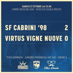 La Juniores si conferma, seconda vittoria consecutiva in campionato contro la Virtus Vigne Nuove