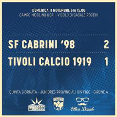 La Juniores non si ferma più, battuto anche il Tivoli Calcio 1919